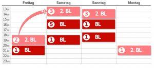 Standard-Spieltag 1. und 2. Liga ab der Saison 2017/2018