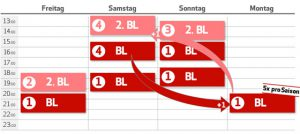Variante 3 der Spieltage 1. und 2. Liga ab der Saison 2017/2018