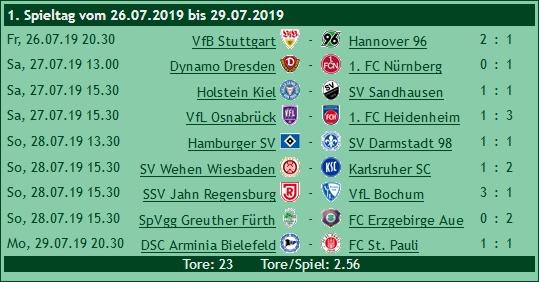 Ergebnisse 2. Liga, 1. Spieltag